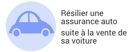 resiliation assurance auto vente voiture