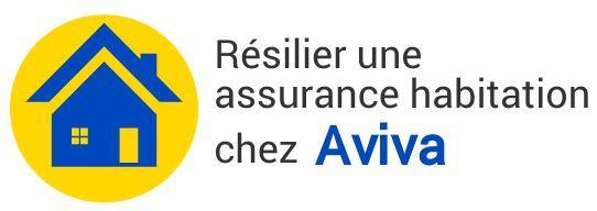 resiliation assurance habitation aviva