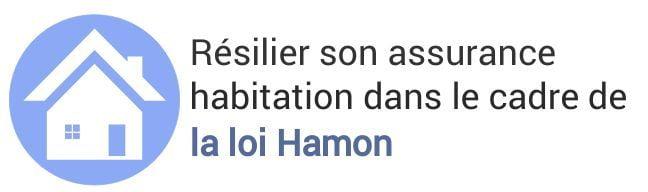 resiliation assurance habitation loi hamon