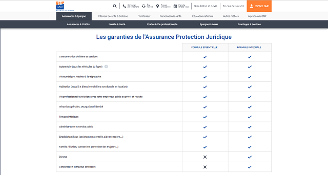 protection juridique gmf